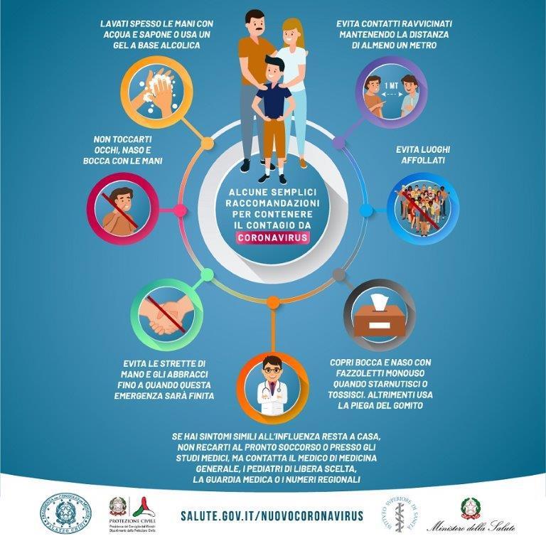 Comunicazione Z13 peas sanità marche - diffusione informazioni COVID-19